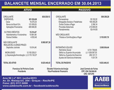 Balancete Mensal encerrado em 30.04.2013