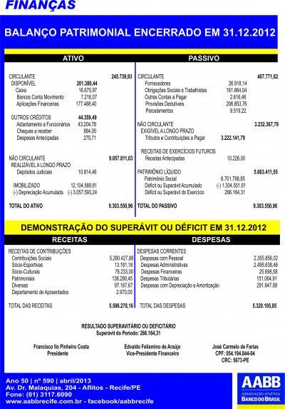 AABB Finanças